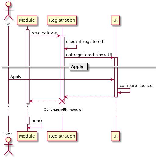 Registration (QuimP 19 04 02 API)